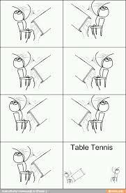 Image - 471042] | Desk Flip | Know Your Meme via Relatably.com