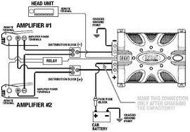amplifier wiring amplifier image wiring diagram wiring diagram for amplifier wiring wiring diagrams on amplifier wiring
