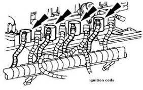 similiar ford expedition spark plug diagram keywords ford 4 6 engine diagram coil packs on 97 ford 4 6 f150 spark plug