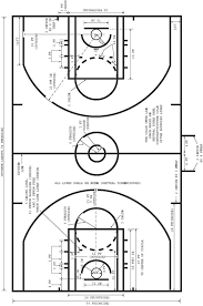 basketball court dimensionsnba court dimensions