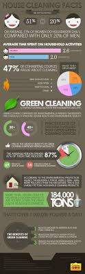 list of catchy house cleaning slogans com house cleaning statistics and trends