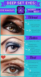 small deep set eyes makeup tips do 39 s and don 39 ts eye makeup tips makeup tips and eye makeup
