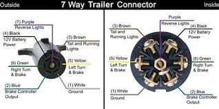 ford trailer wiring diagram 6 pin awesome simple ford 7 way Ford Wiring Diagram For Trailer Plug qu363 2 800 wire diagrams easy simple detail ideas general example ford 7 way trailer wiring wiring diagram for ford pickup trailer plug