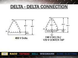 transformer wiring diagram to transformer transformer seminar the basics on transformer wiring diagram 480 to 240