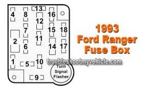 ford ranger fuse panel diagram images mazda b fuse 1993 ford ranger fuse box diagram thewiringdiagram us