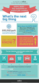 expo which industries are hiring uae looking for a job opportunity take a look at our job section on dubizzle com
