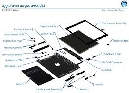 ipad  schematic diagram   find a guide with wiring diagram images    ipad   s diagram on ipad  schematic diagram