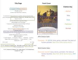 citing sources for scholarly writing why when how to cite citation deconstructed pic png