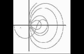 Solving Incompletely Predictable problem Riemann hypothesis with ...