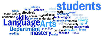 Image result for language arts wordle