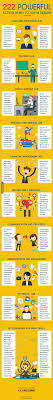 best ideas about resume builder resume job 200 powerful action verbs perfect for your resume infographic the savvy intern