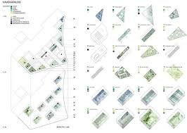 landscape architecture design  landscape architecture and    landscape architecture design diagram