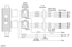 p0683 glow plug diagnostic signal communication fault what graphic