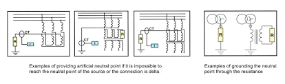 neutral grounding resistors therefore it is the most common application to limit single phase fault currents low resistance neutral grounding resistors