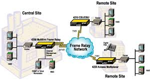 quick eagle multilink frame relaytypical application   multilink frame relay