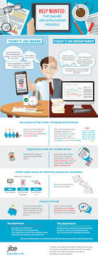 17 best ideas about online job applications resume this is how most candidates want to apply for jobs infographic