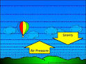 Images & Illustrations of air pressure