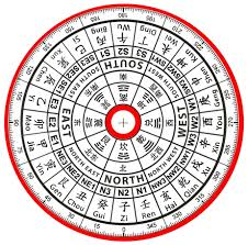 luo pan chinese feng shui compass