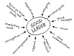 qualities of a great leader essay  atslmyfreeipme qualities of a leader essay free leadership clip art urdu essays leadership qualities of a good