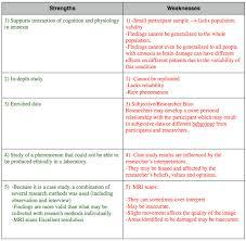 PS       PS        PS        Unit   Cognitive Psychology Case