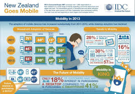 about the sector technology industry association research infographic3