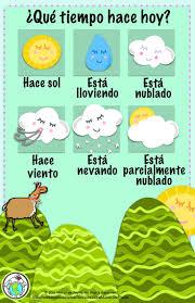 17 best ideas about teaching spanish learning spanish weather bulletin board kit el tiempo
