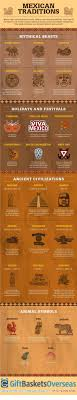 best images about m eacute xico city this infographic can be used to help you learn about mexican culture civilizations traditions folklore for and learn about