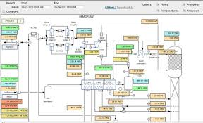 collection liquefied natural gas process diagram pictures   diagramslng process flow diagram photo album diagrams