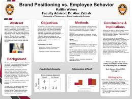 examples rubric research posters research guides at employee behavior