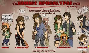 Zombie Apocalypse Meme by pistachioZombie on DeviantArt via Relatably.com