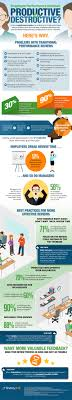 employee performance reviews productive or destructive findmyshift employee performance reviews productive or destructive