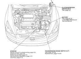 honda element wiring diagram 2003 honda element starter location vehiclepad 2003 honda honda element starter diagram honda schematic my subaru