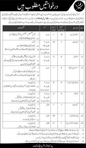 jobs in ordnance depot quetta cantt pk quetta jobs