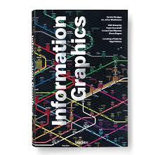 The introductory essays (by Wurman, Paolo Ciuccarelli, Simon Rodgers and Sandra Rendgen) are quite good. Sandra Rendgen Information Graphics - Design Book - 8_Information_Graphics