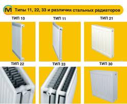 Типы 11, 22, 33 и различия <b>стальных радиаторов</b> отопления ...