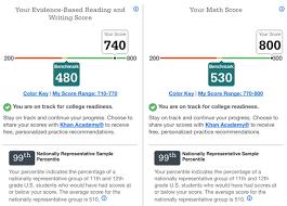 whats the average new sat essay score   quora whats the average new sat essay score
