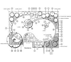 Hummingbird House Plans   Smalltowndjs comNice Hummingbird House Plans   Hummingbird Garden Plan