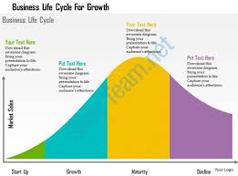 professional sales slides showing business life cycle for growth flat business concepts business life office