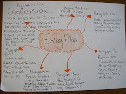 essay plan siobhan whittington to me an essay plan is like an instruction guid you follow to compleate an essay so here it is