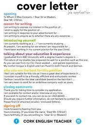 1000+ ideas about Cover Letters on Pinterest | Resume Cover ... Resume Cover Letter Examples