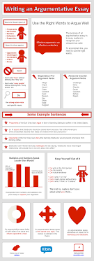 what are some basic steps for writing an argumentative essay   quora  thinking about how to write an argumentative essay how to write argumentative essay here is an infographic that i created to help students get their