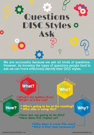 what questions disc profiles ask extended disc