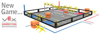 Image result for Vex robotics VRC image