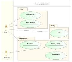 uml tool  use case diagrams   behavior diagram examplesuml use case diagrams message