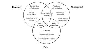 career paths in health systems improvement defining career paths in health systems improvement