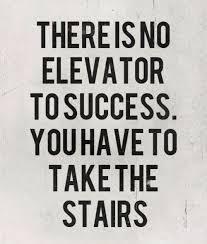 Inspirational And Useful Success Quotes via Relatably.com