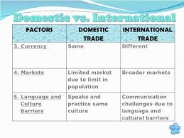 essay difference between international and domestic issues india  essay difference between international and domestic issues india img