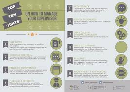 infographic top ten hints on how to manage your phd supervisor how to manage your phd supervisor