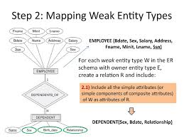 analysis and design of data systems er to relational mapping step 2 mapping weak entity types
