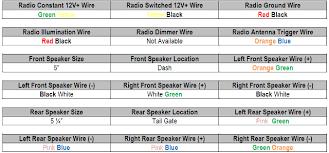 97 camry radio wiring diagram 97 wiring diagrams